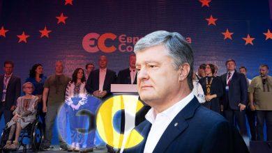 """""""Європейська Солідарність"""" підтримала рішення РНБО щодо каналів Медведчука"""